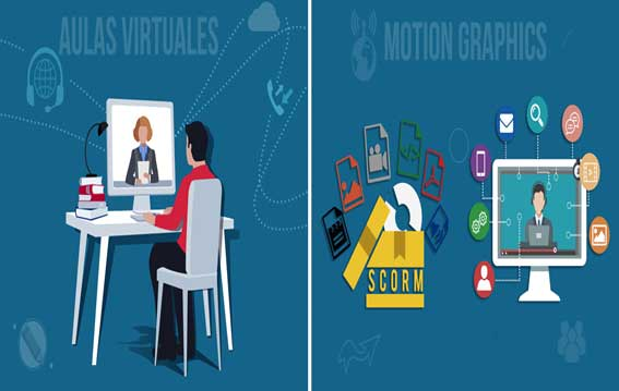 Aula Virtual, Tipos de Aulas Virtuales.